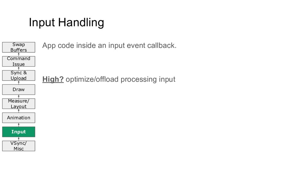 Input Handling App code inside an input event c...