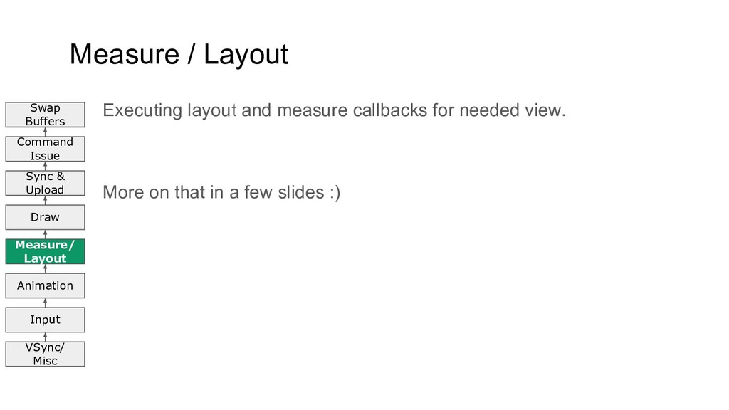 Measure / Layout Executing layout and measure c...