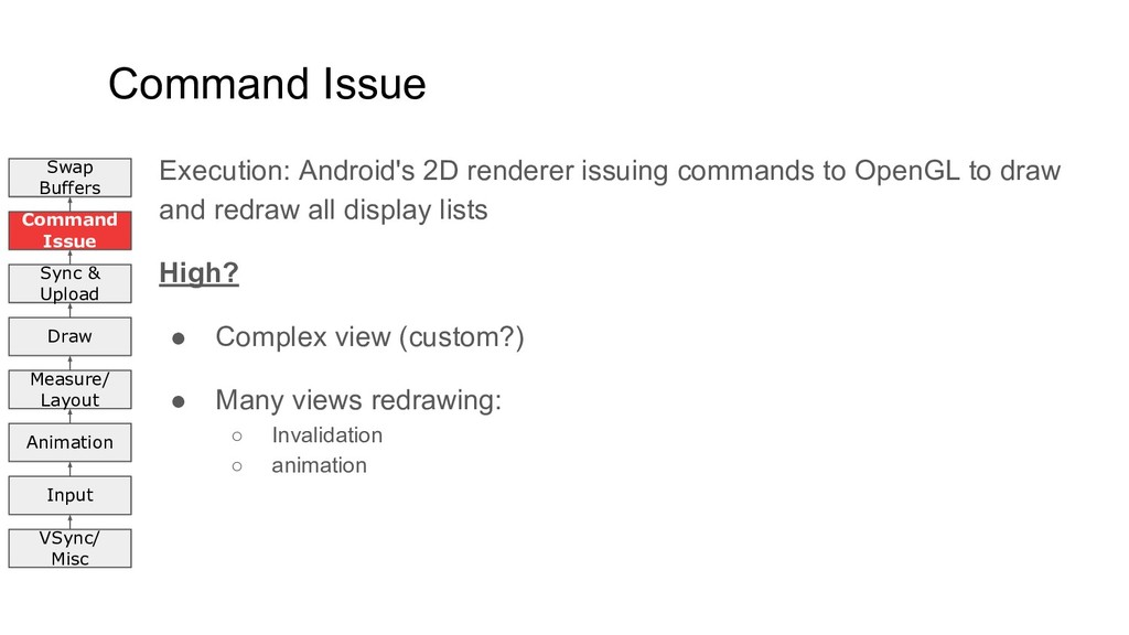 Command Issue Execution: Android's 2D renderer ...