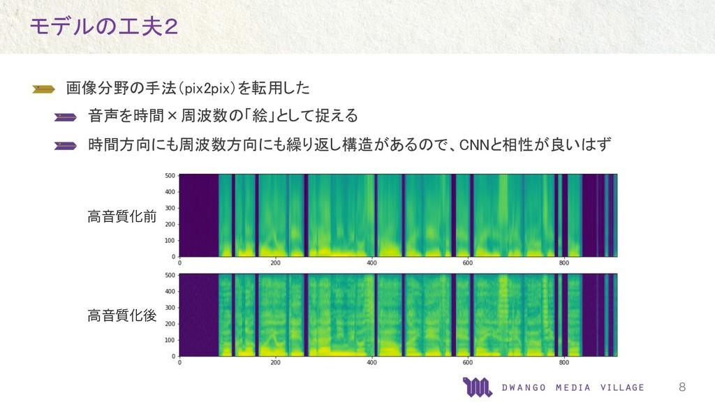 モデルの工夫2  画像分野の手法(pix2pix)を転用した  音声を時間×周波数の「絵」...