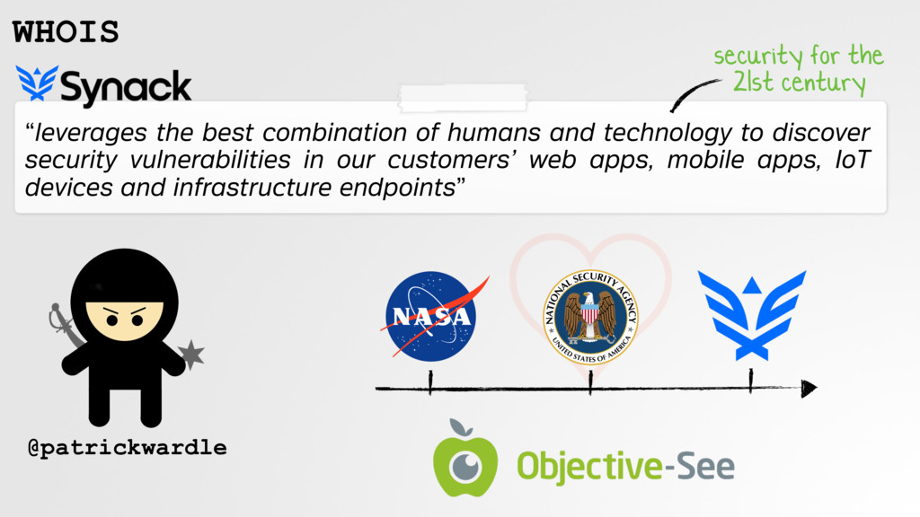 """WHOIS """"leverages the best combination of humans..."""