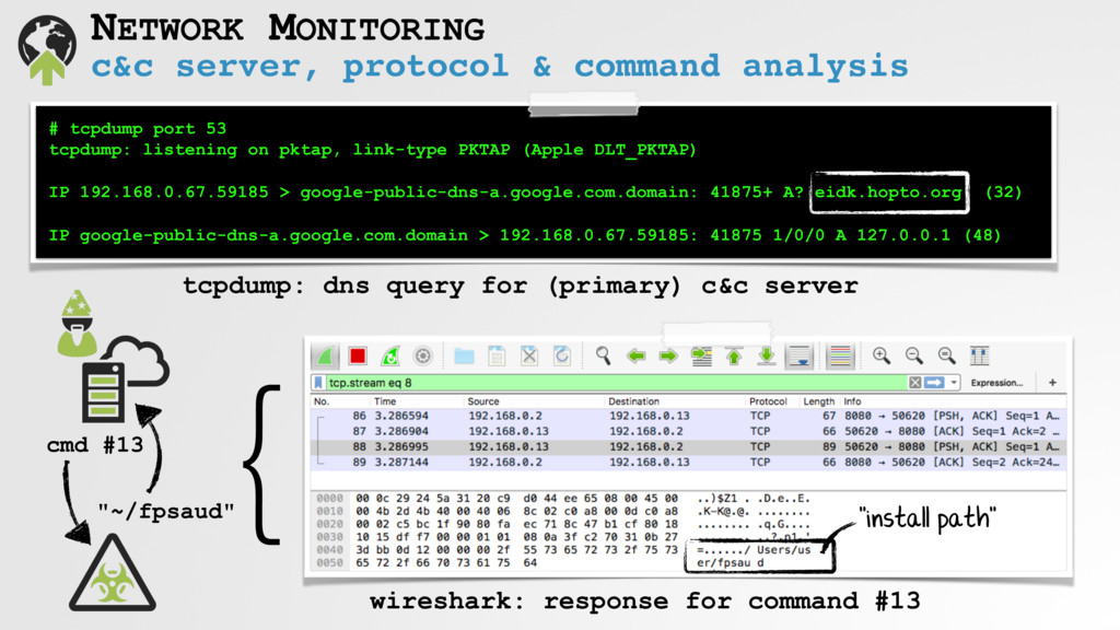 c&c server, protocol & command analysis NETWORK...