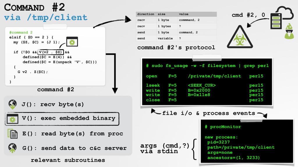 via /tmp/client COMMAND #2 #command 2 elsif ( $...