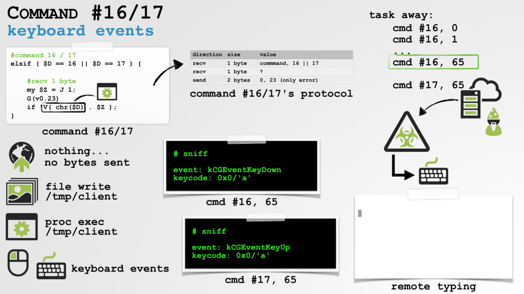 keyboard events COMMAND #16/17 #command 16 / 17...