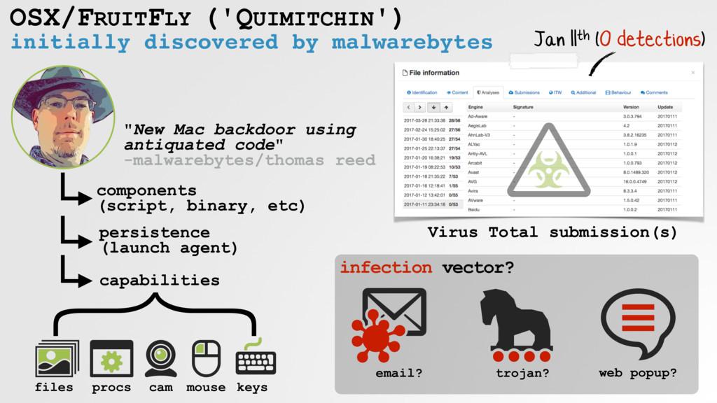 initially discovered by malwarebytes OSX/FRUITF...