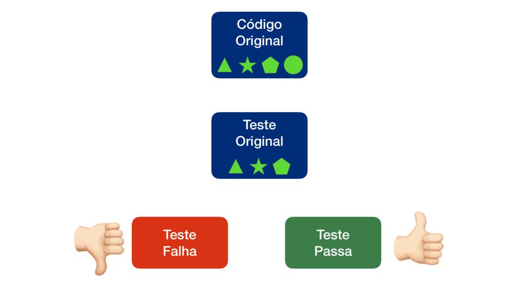 Teste Original Teste Falha Teste Passa Código O...
