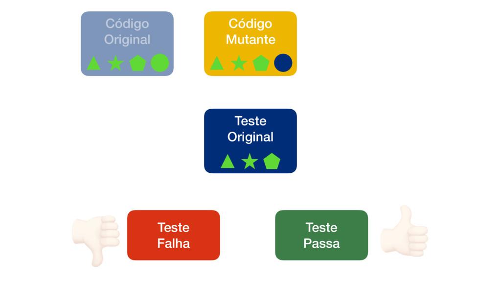 Teste Original Teste Falha Teste Passa Código M...