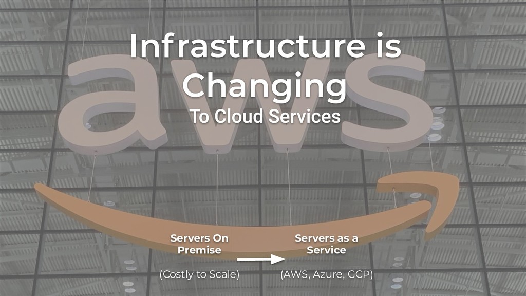 Infrastructure is Changing Servers On Premise (...