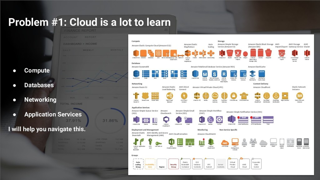 Problem #1: Cloud is a lot to learn ● Compute ●...