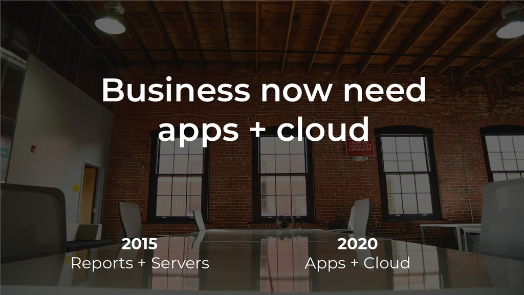 Business now need apps + cloud 2015 Reports + S...