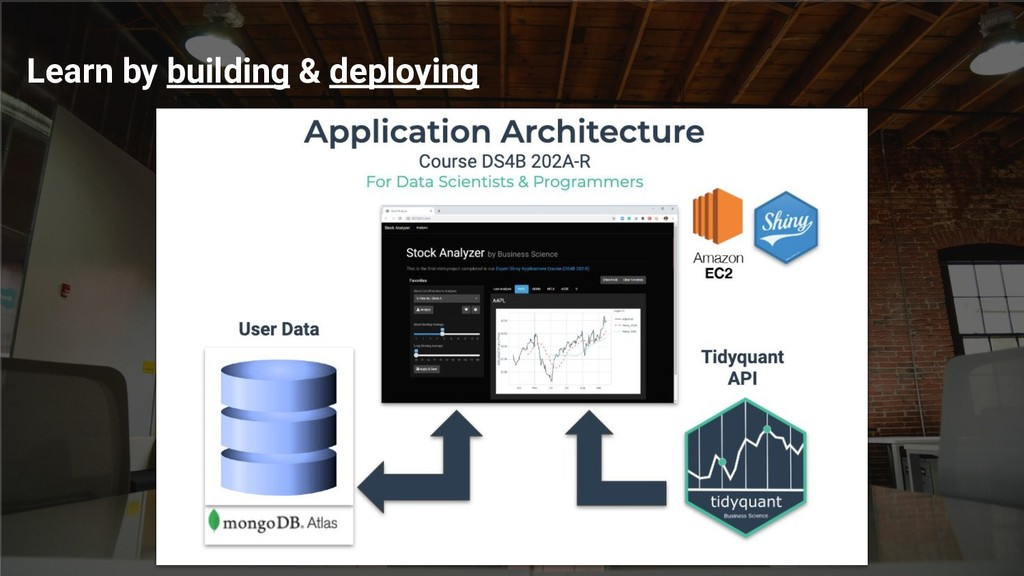 Learn by building & deploying