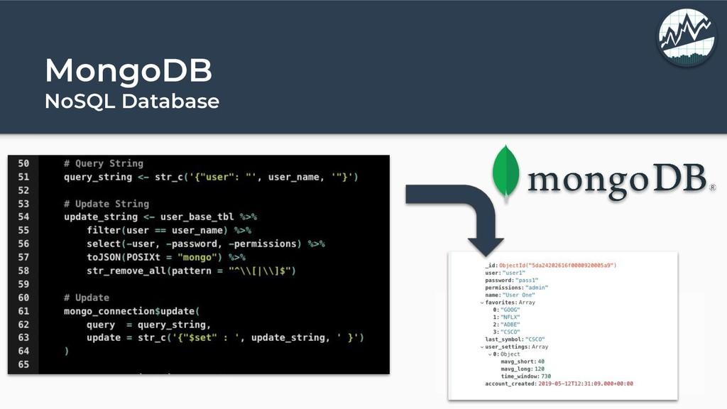 MongoDB NoSQL Database