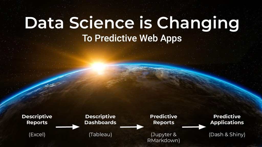 Data Science is Changing Descriptive Reports (E...