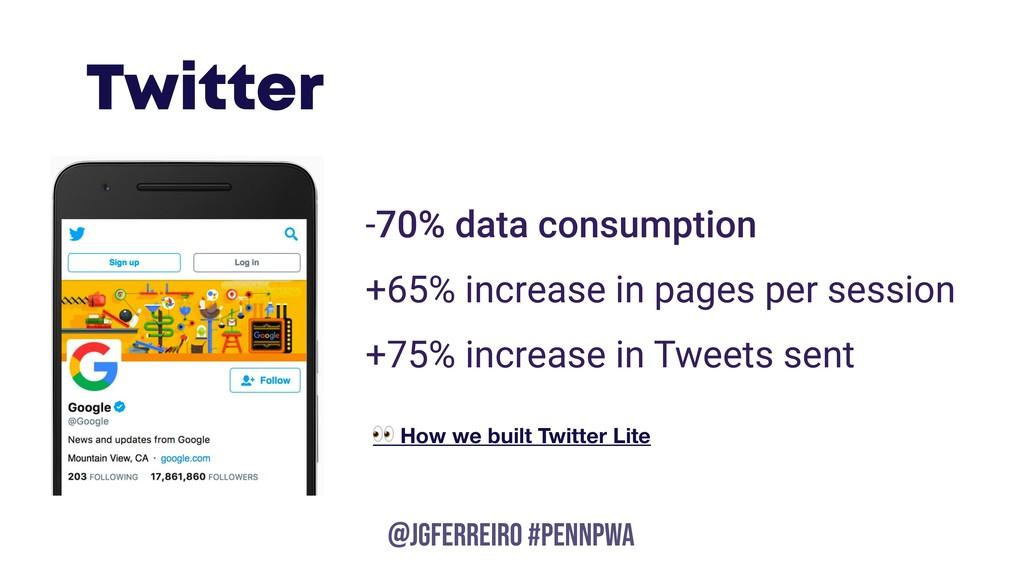 @JGFERREIRO @JGFERREIRO #PENNPWA Twitter -70% d...