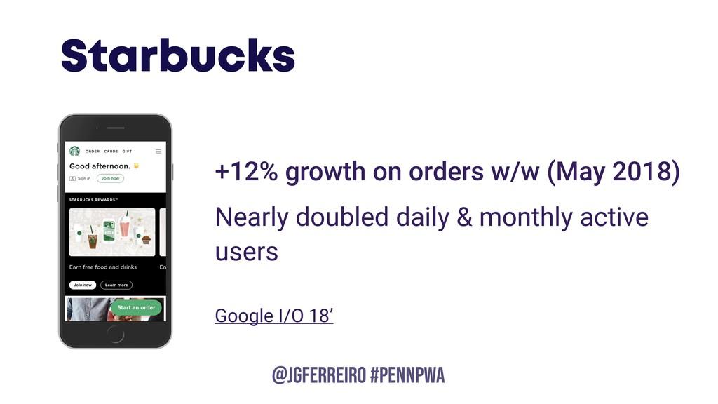 @JGFERREIRO @JGFERREIRO #PENNPWA Starbucks +12%...