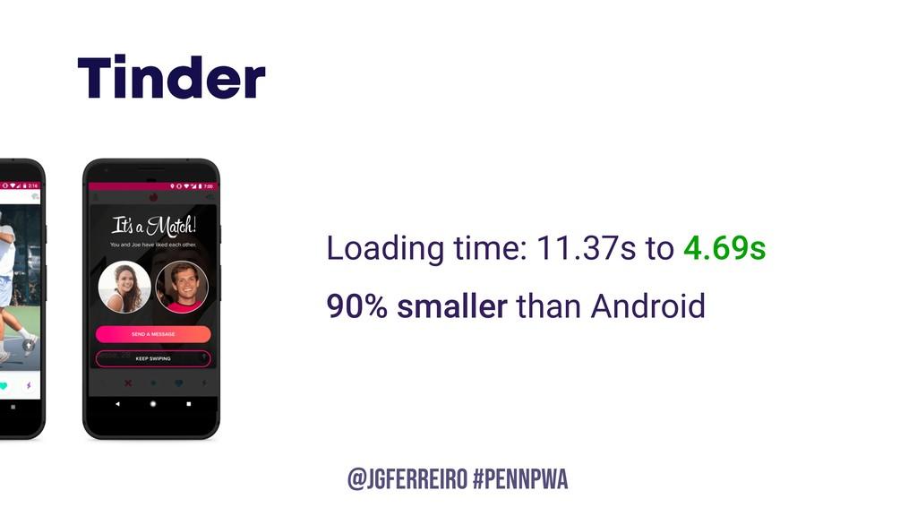 @JGFERREIRO @JGFERREIRO #PENNPWA Tinder Loading...