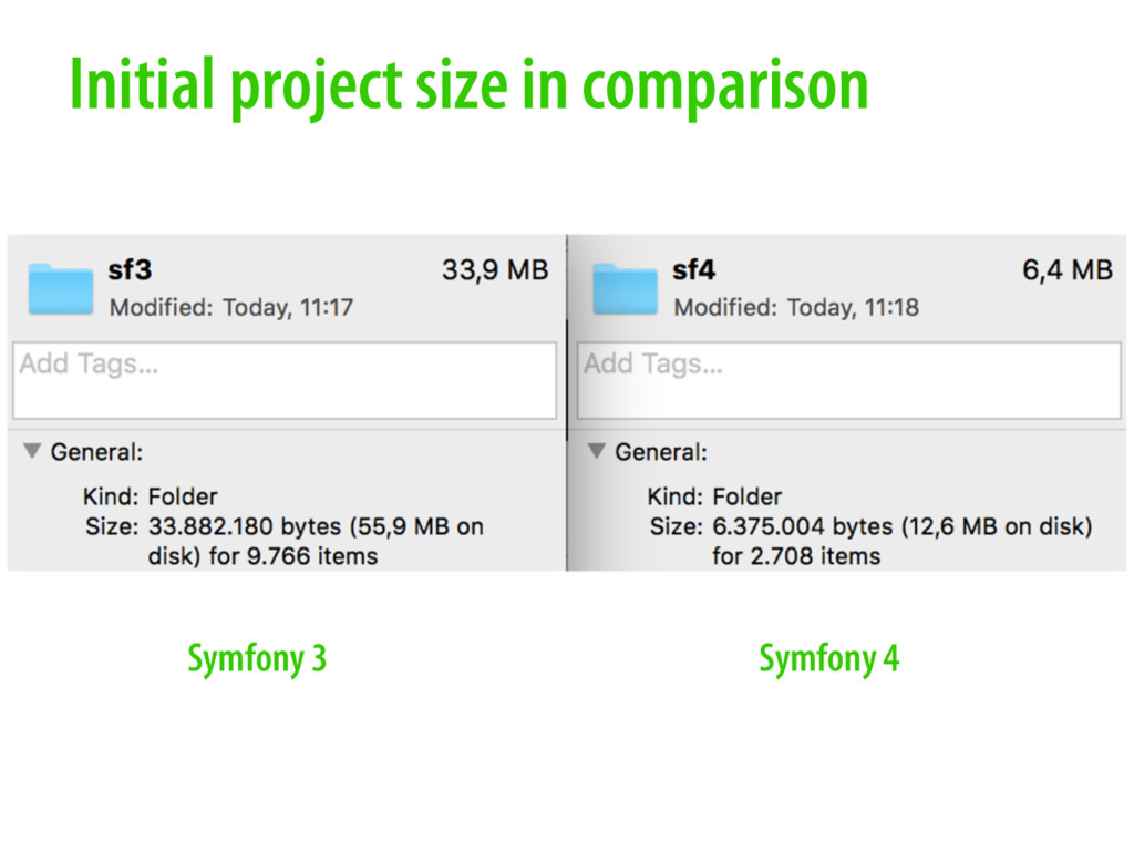 Initial project size in comparison Symfony 3 Sy...