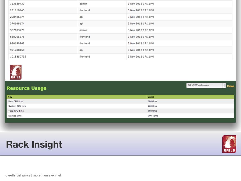 gareth rushgrove | morethanseven.net Rack Insig...