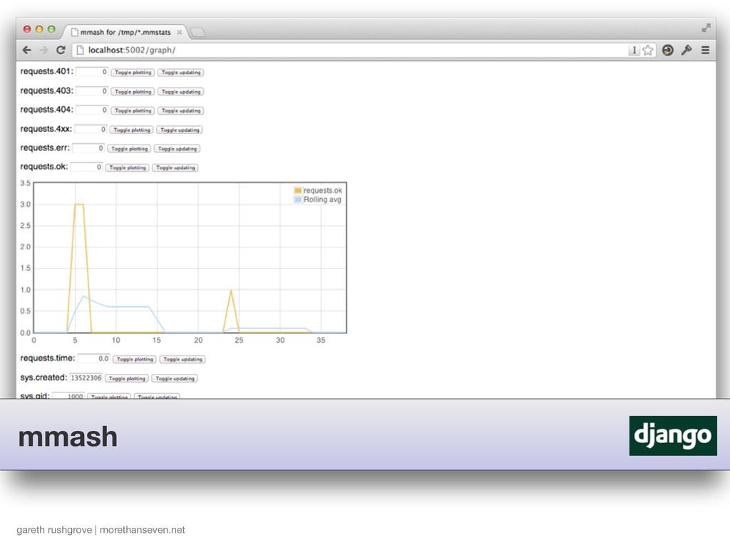 gareth rushgrove | morethanseven.net mmash