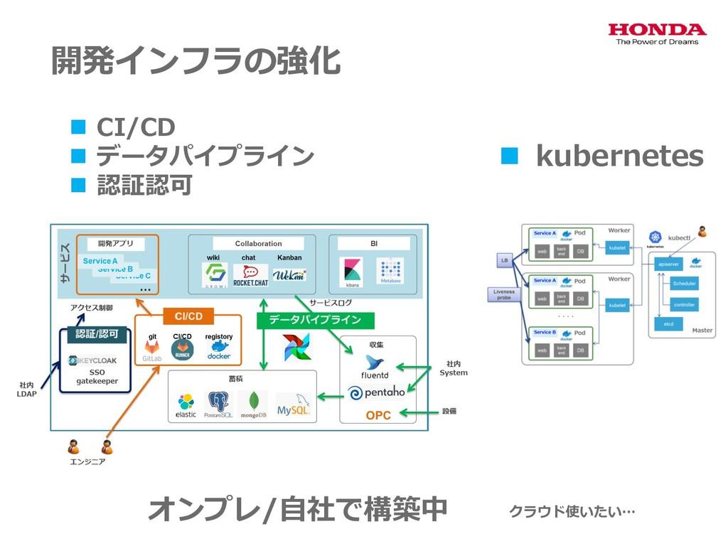 開発インフラの強化  CI/CD  データパイプライン  認証認可  kubernet...