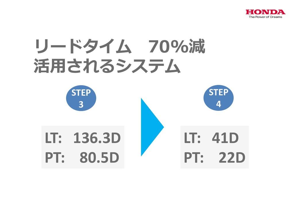 LT: 136.3D PT: 80.5D LT: 41D PT: 22D STEP 4 STE...