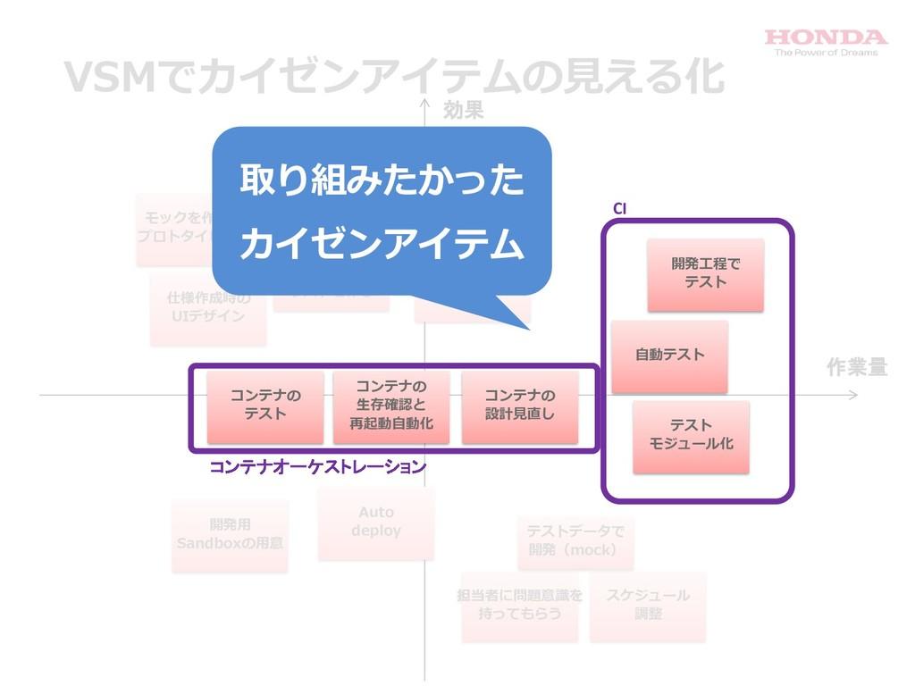 広範な キックオフ会議 の設定 ユーザーストーリー マッピング インセプション デッキ モック...