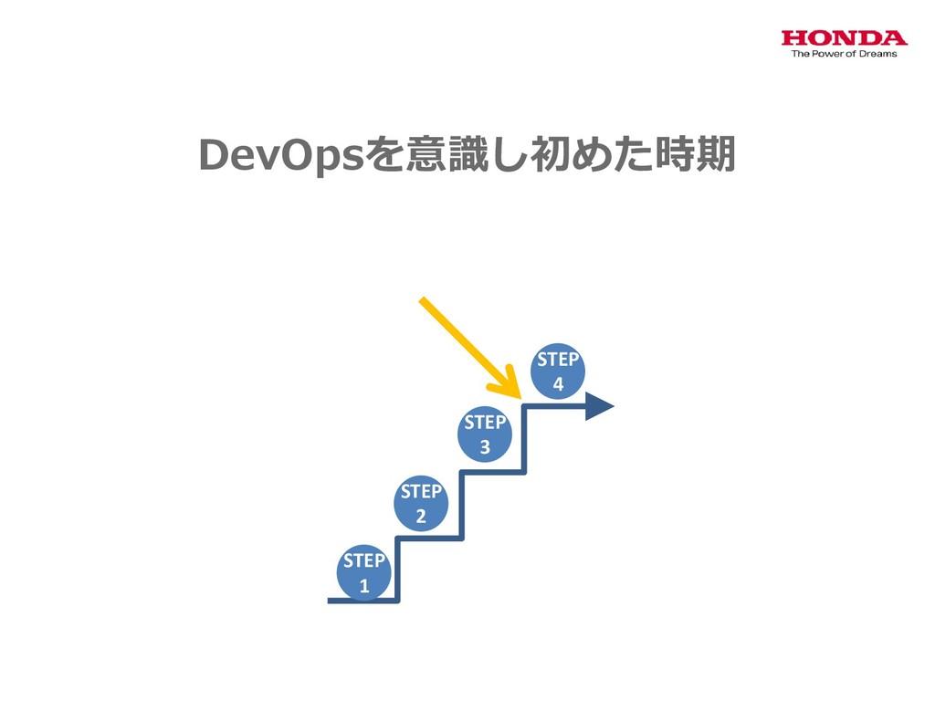 STEP 4 STEP 3 STEP 2 STEP 1 DevOpsを意識し初めた時期
