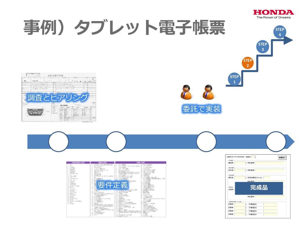 事例)タブレット電子帳票 調査とヒアリング 要件定義 委託で実装 完成品 STEP 4 STE...