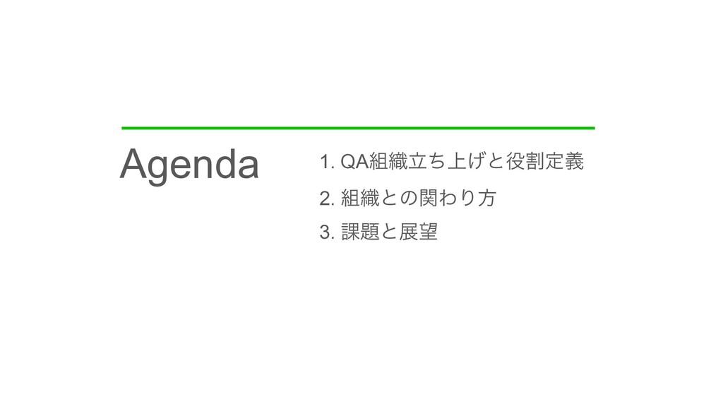1. QA৫্ཱͪ͛ͱׂఆٛ 2. ৫ͱͷؔΘΓํ 3. ՝ͱల Agenda
