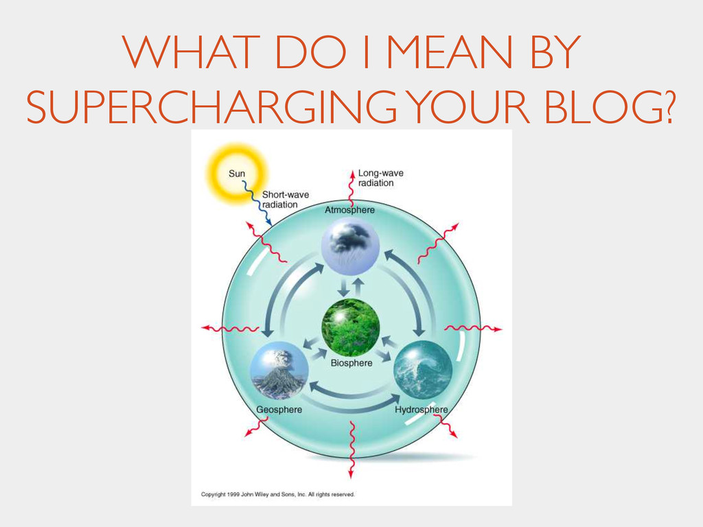 WHAT DO I MEAN BY SUPERCHARGING YOUR BLOG?