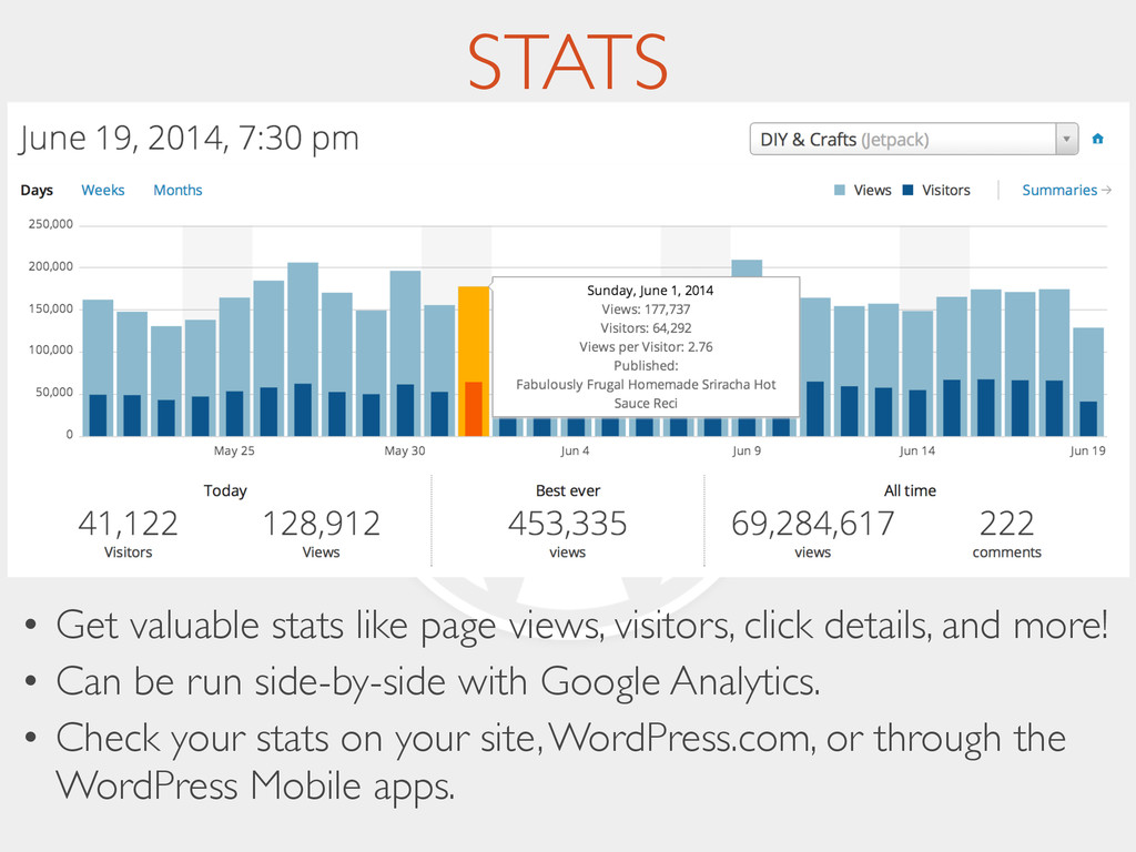 STATS • Get valuable stats like page views, vis...
