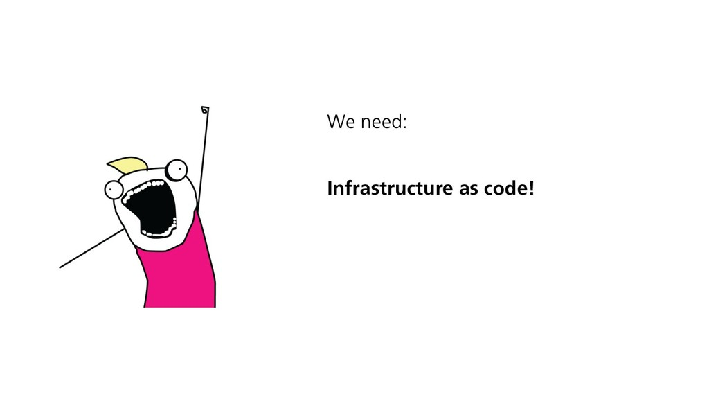We need: Infrastructure as code!