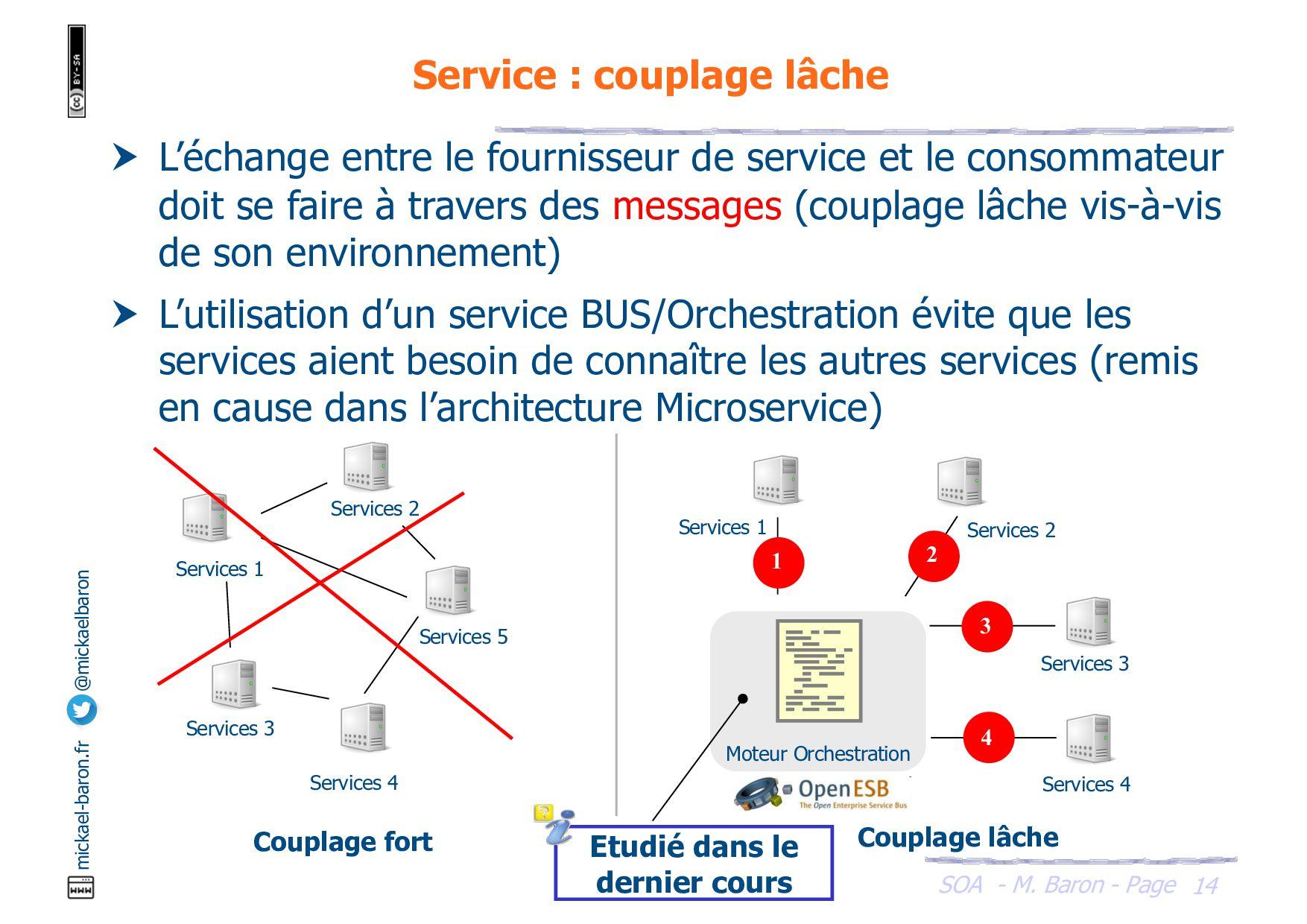 SOA - M. Baron - Page mickael-baron.fr @mickael...