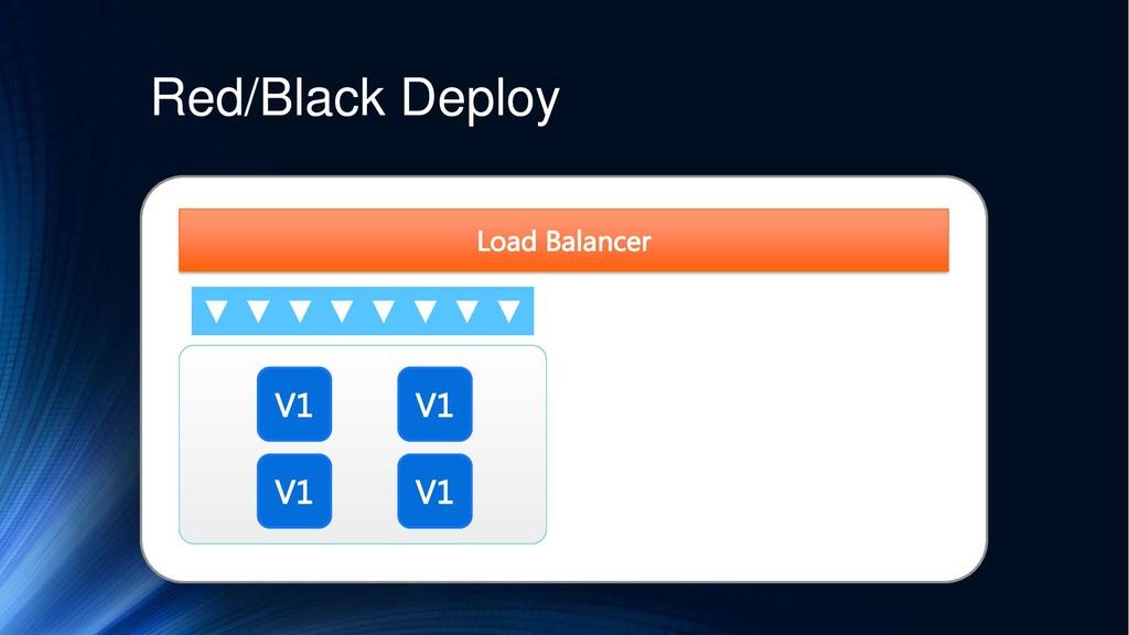 Red/Black Deploy Load Balancer V1 V1 V1 V1 ▼ ▼ ...