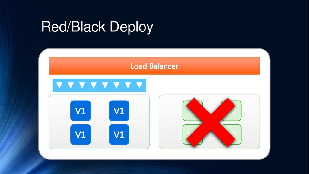 Red/Black Deploy Load Balancer V1 V1 V1 V1 V2 V...