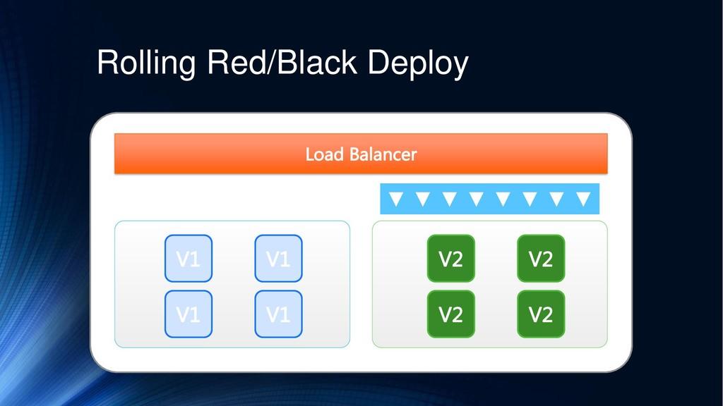 Rolling Red/Black Deploy Load Balancer V1 V1 V1...