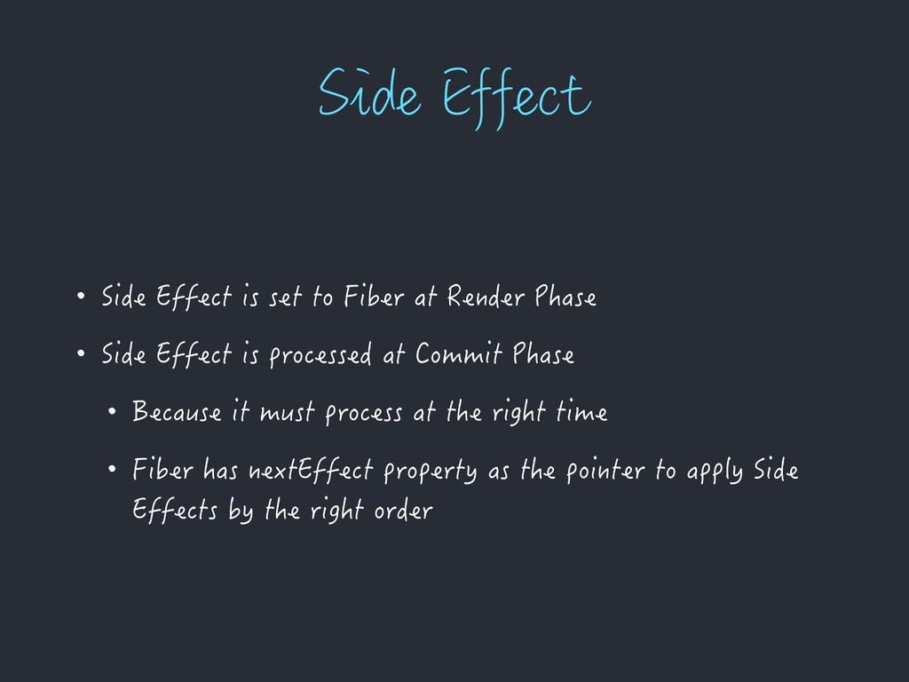 4JEF&GGFDU • Side Effect is set to Fiber at Re...