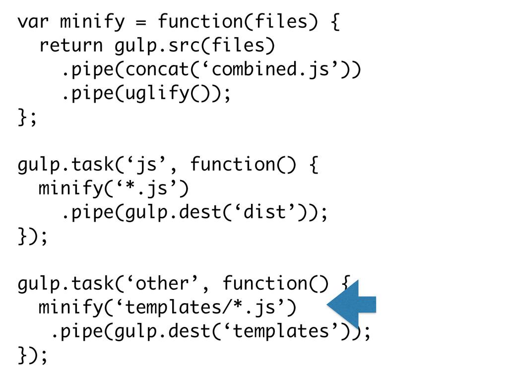 var minify = function(files) { return gulp.src(...