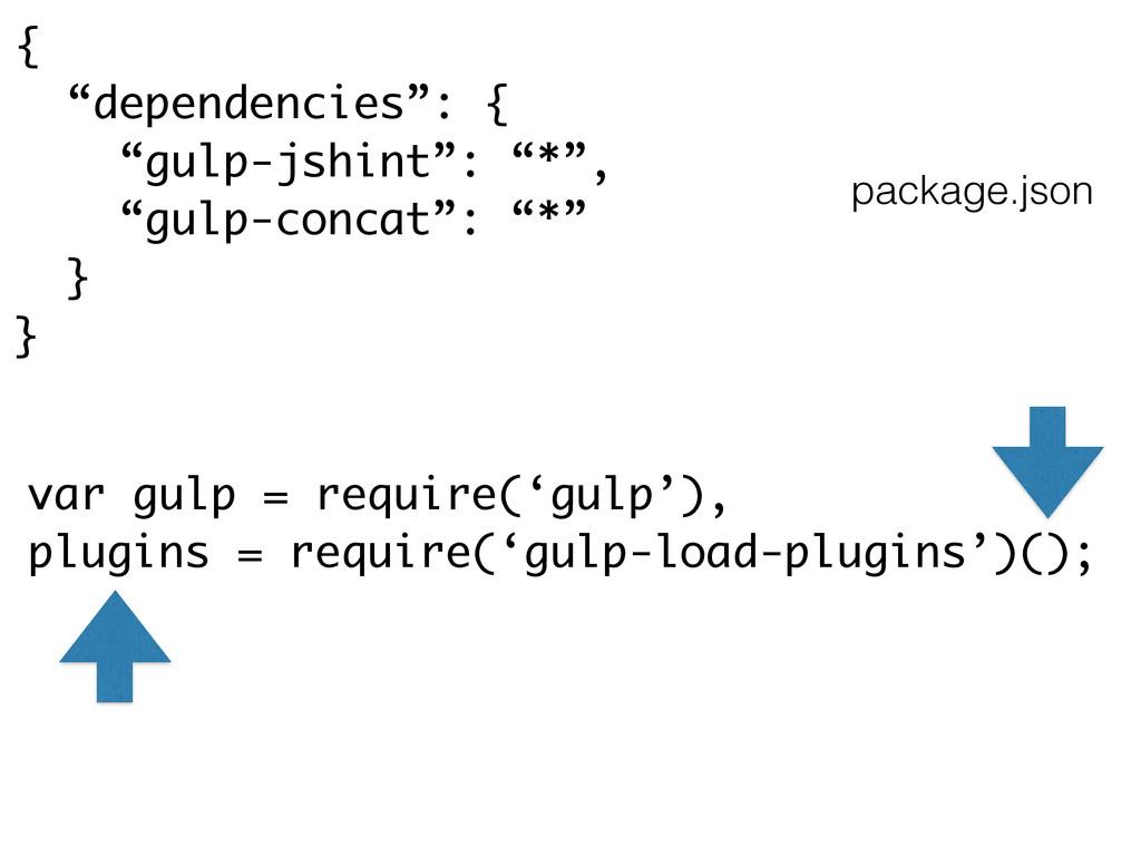 var gulp = require('gulp'), plugins = require('...