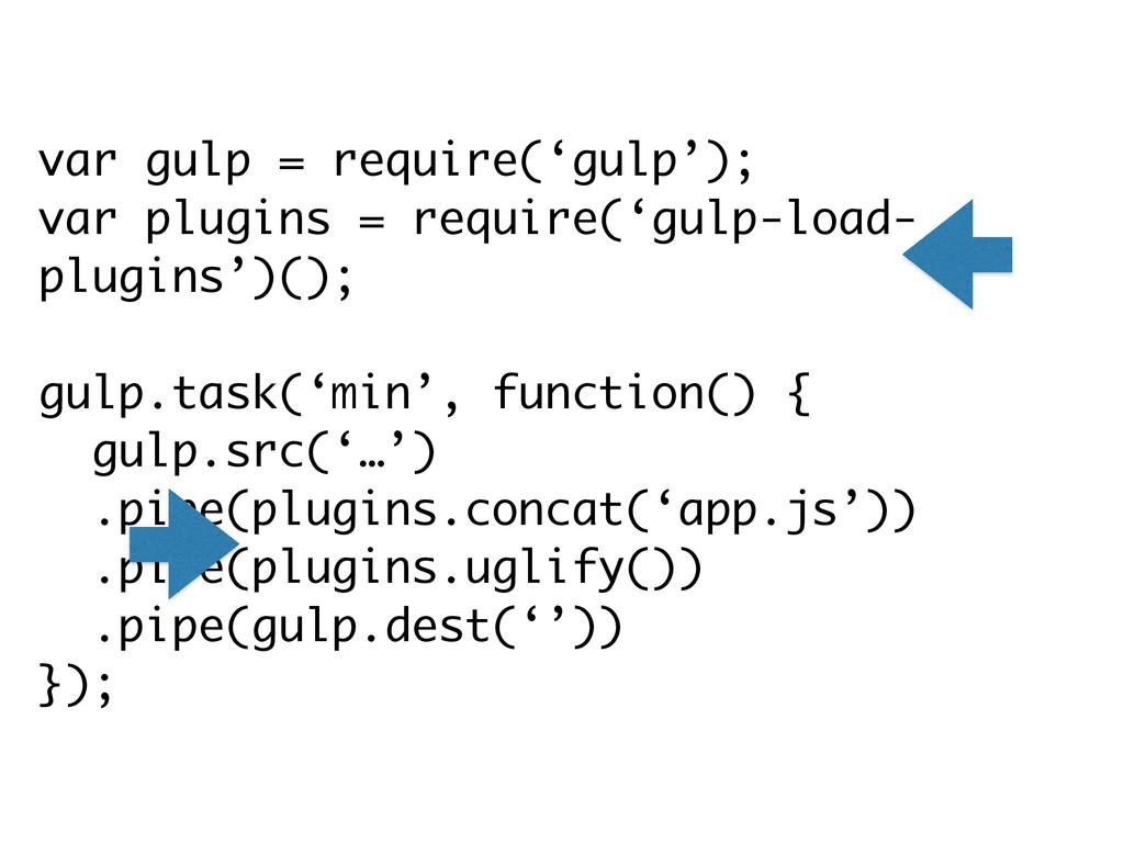 var gulp = require('gulp'); var plugins = requi...