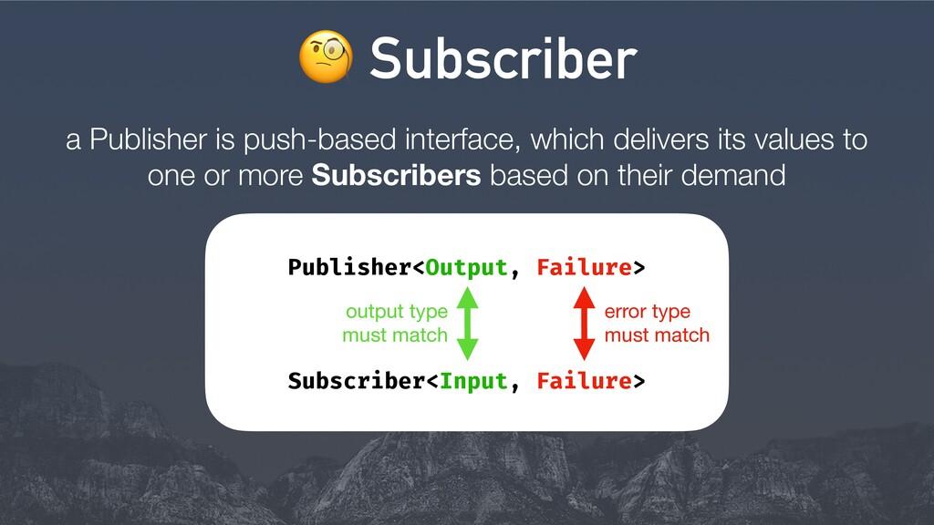 - Subscriber Subscriber<Input, Failure> Publish...