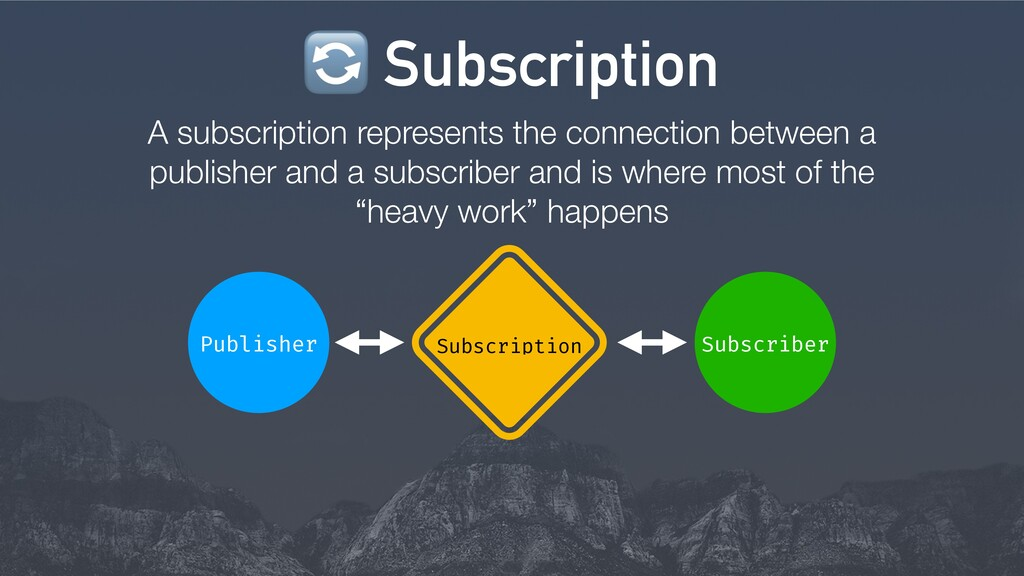A subscription represents the connection betwee...