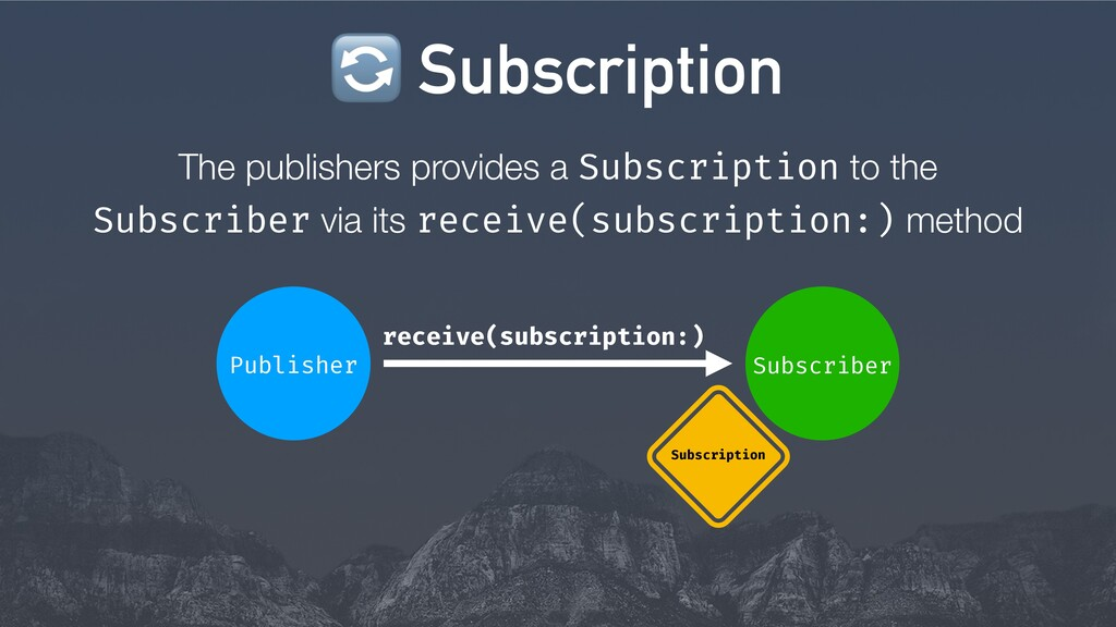 The publishers provides a Subscription to the S...