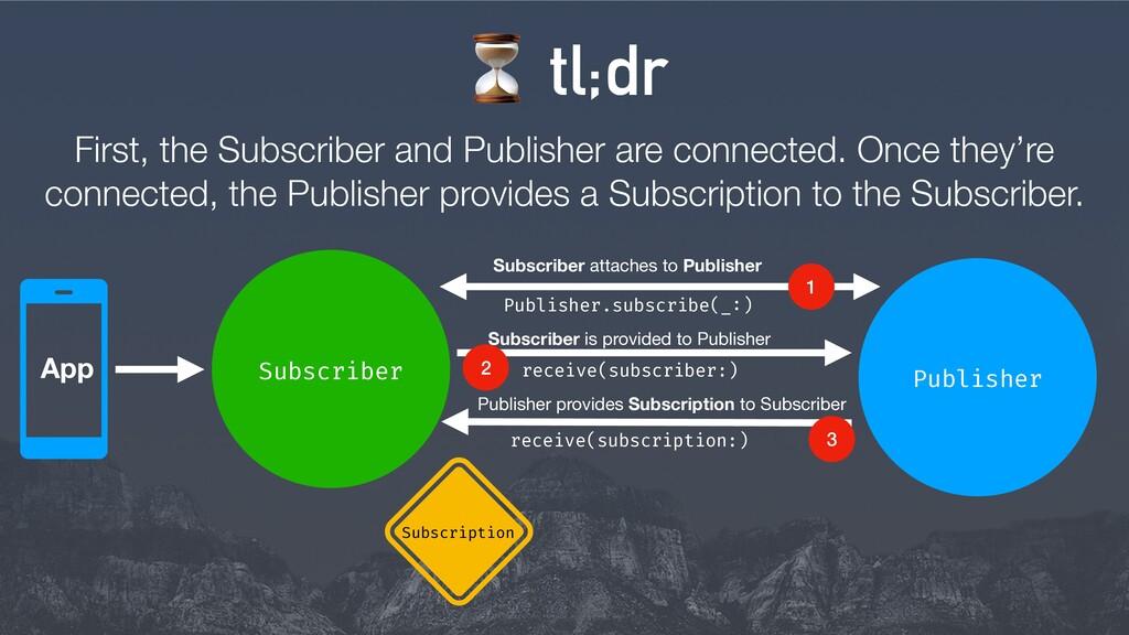 ⏳ tl;dr Publisher Subscriber App Subscriber att...