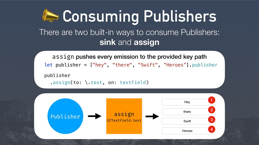 , Consuming Publishers assign pushes every emis...