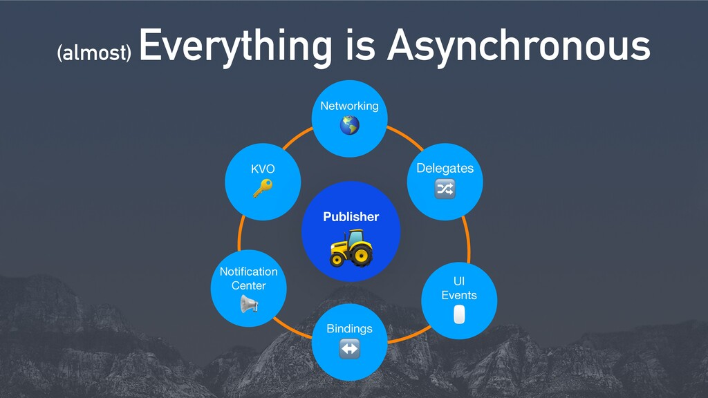 (almost) Everything is Asynchronous Notification...