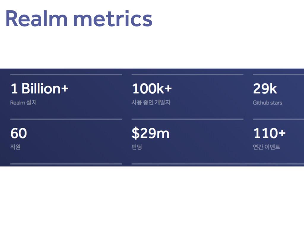 Realm metrics