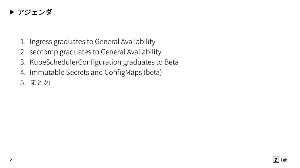 ▶ アジェンダ 1. Ingress graduates to General Availab...