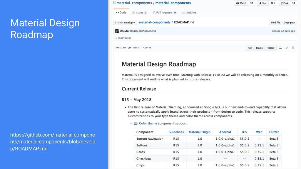Material Design Roadmap https://github.com/mate...